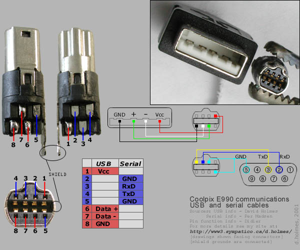 DSCN3959_diagram_6b_600x500q5?Connector+Pinouts& epson photopc \