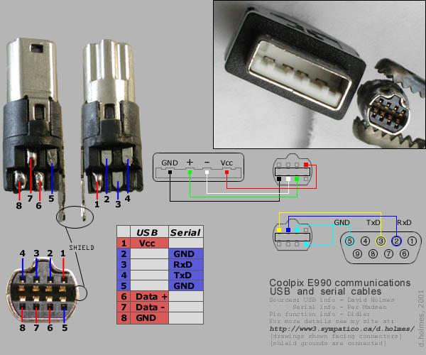 DSCN3959_diagram_6b_600x500q5?Connector+Pinouts& epson photopc \